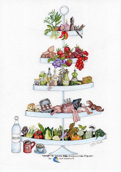 Lebensmittel-Eltagere von LCHF Deutschla