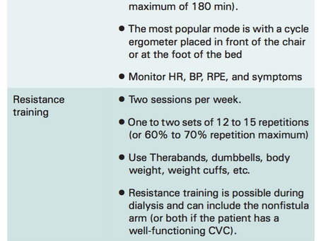 Ejercicio en paciente en Hemodiálisis