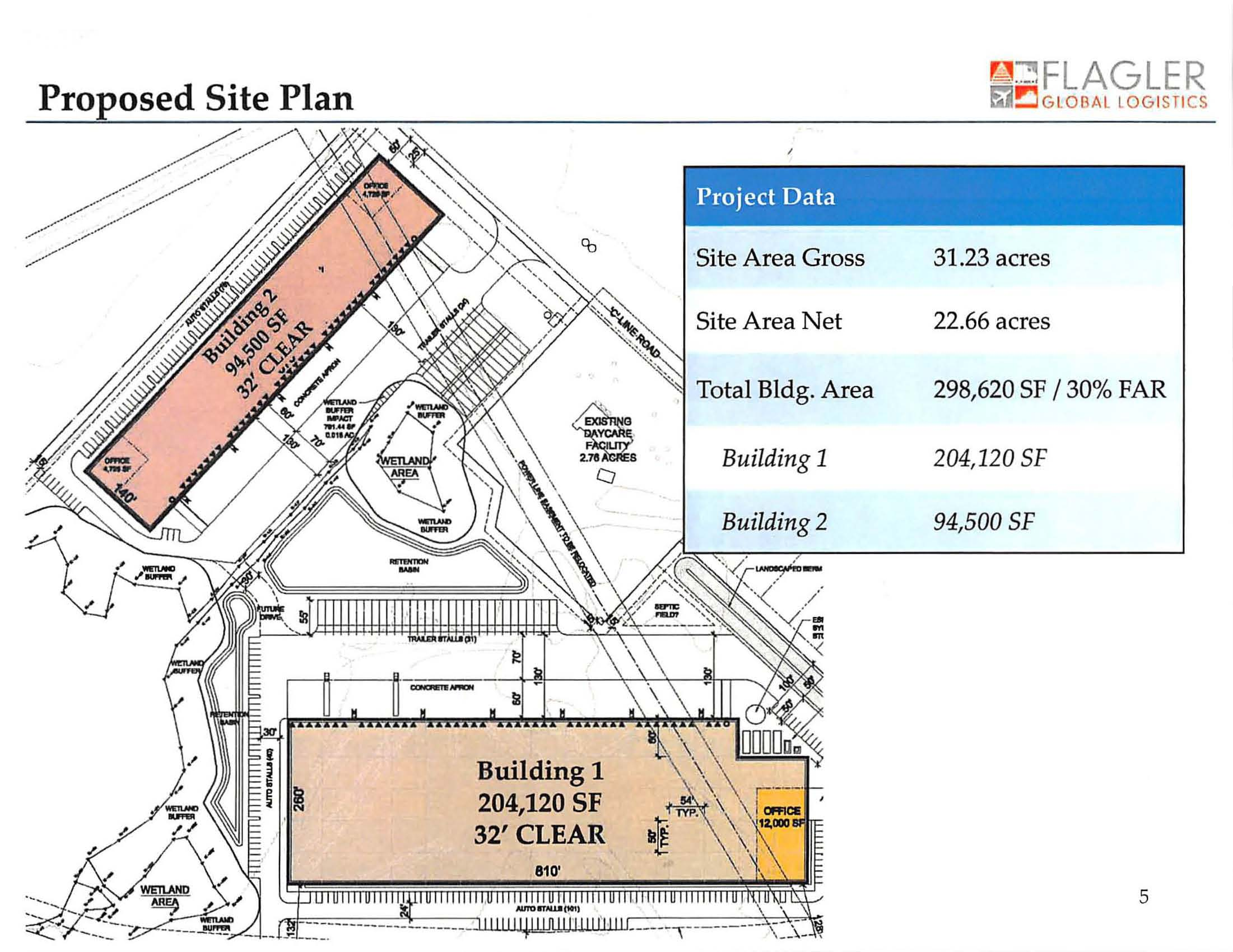 Fagler Phase 1 Proposed Site Plan