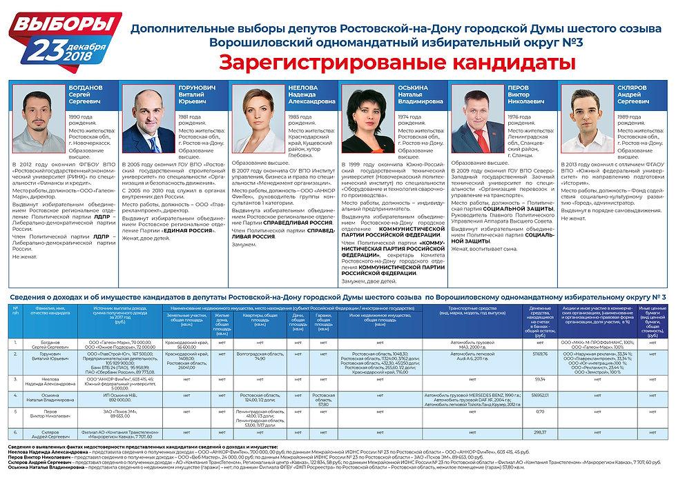 Зарегистрированные кандидаты_Ворош_финш.