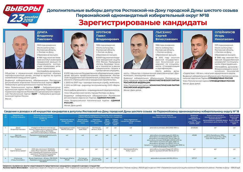 Зарегистрированные кандидаты_Первом_фини