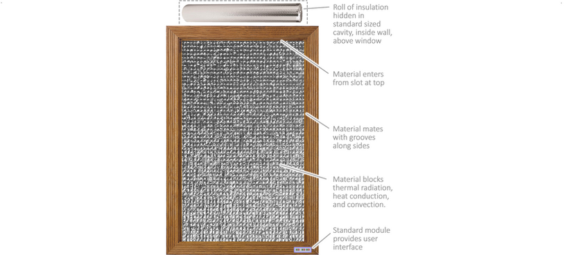 Every window on Planet should have an Automated Thermal Blanket