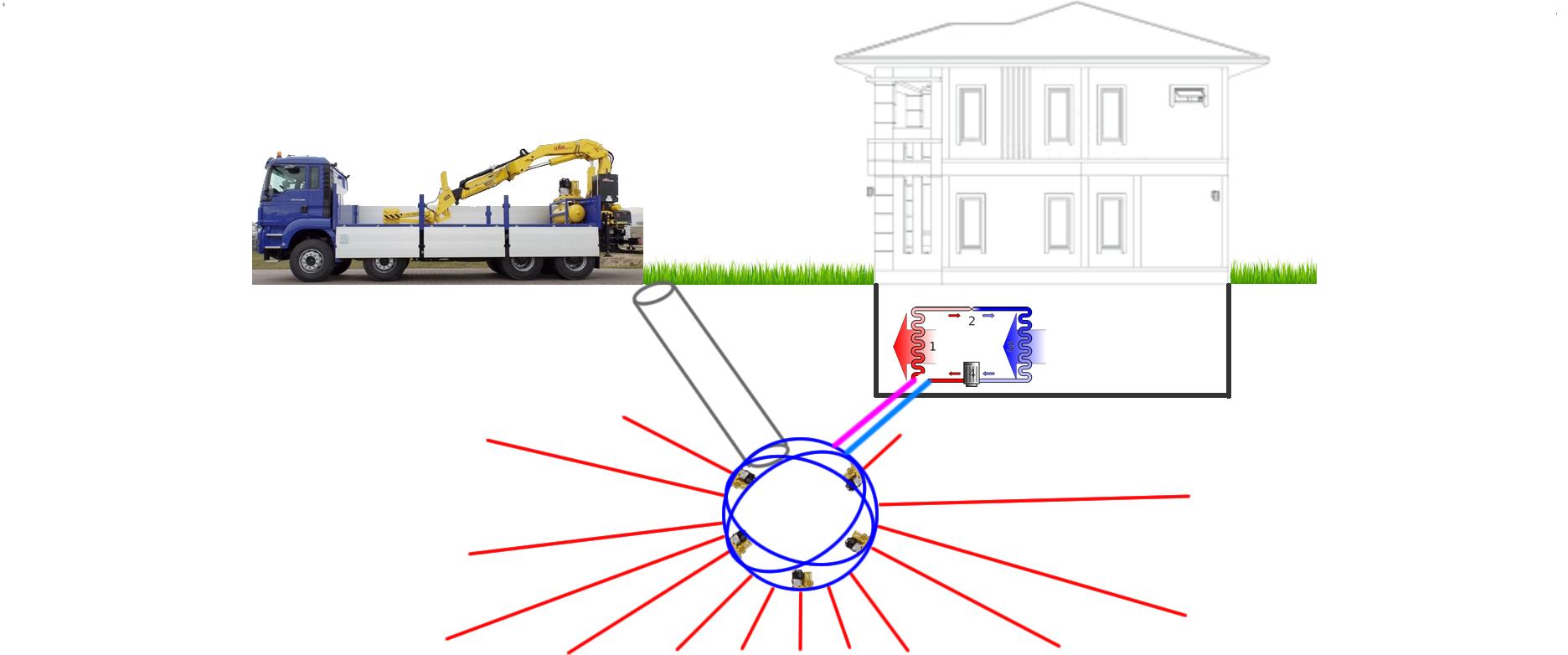Concept #3: Underground Robotic Gimbal Chamber
