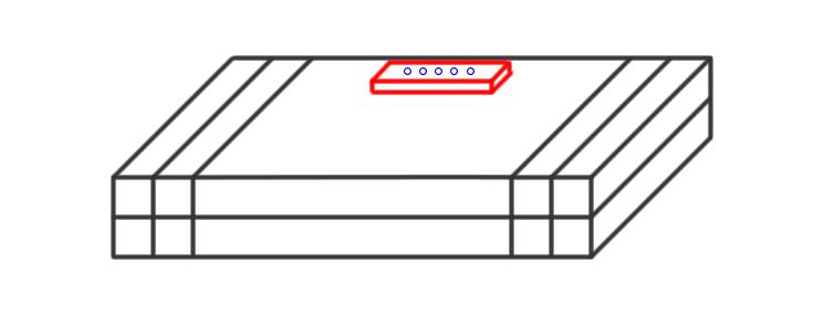 Flexible Mechanical Standard