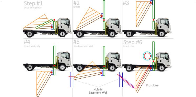 Chain Mechanism Folds Inside Box Truck