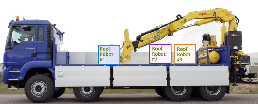Standardize Robotic Construction Vehicle (RCV)