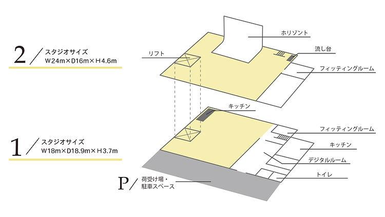七彩工房東京板橋スタジオの建物内の説明