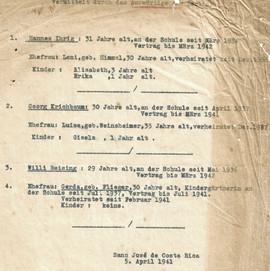 Abb. 9: Aufstellung der durch das Auswärtige Amt an die Deutsche Schule in San José vermittelten Lehrkräfte vom 5.4.1941