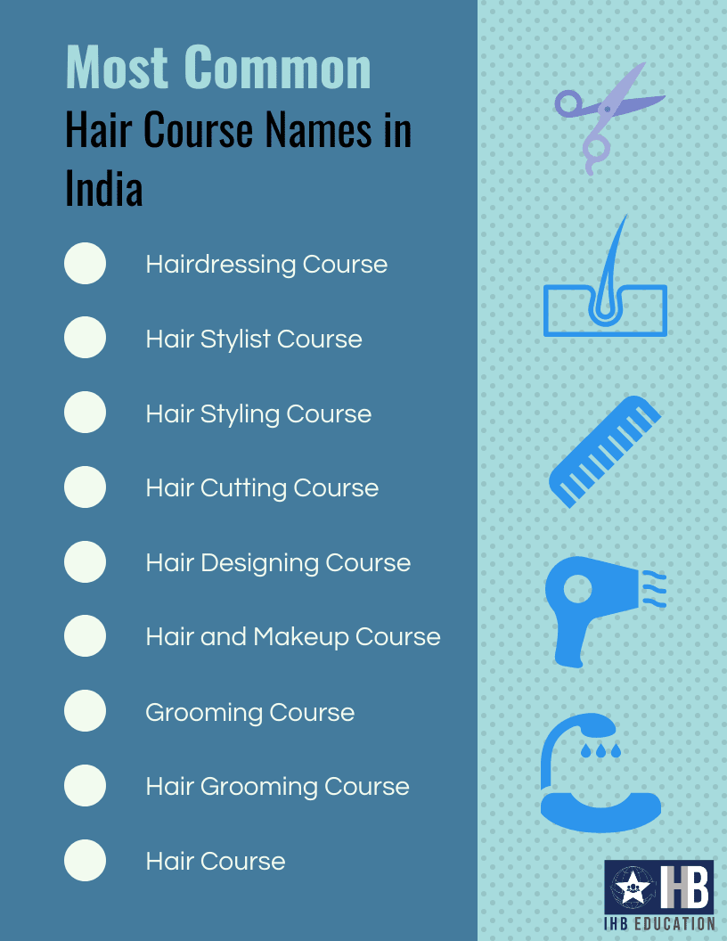 A quick list of different names used in the industry for hair courses in India, along with the IHB logo