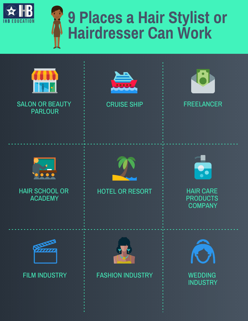 A guide to different places a hair stylist or hairdresser can work in India, along with the IHB logo
