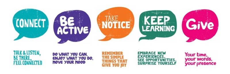 Image result for 5 steps to wellbeing