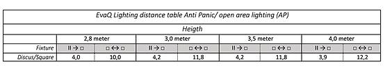 AP spacing tabel-EN-V1.png
