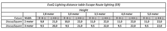 ER spacing tabel-EN-V1.png
