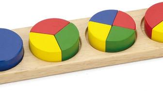 HR לקרן הון סיכון  בינלאומית