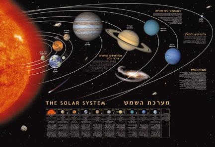 מערכת השמש