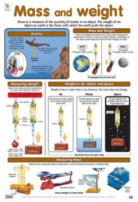 כרזות מדעיות
