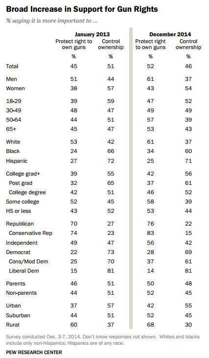 Pew Research Foundation Graph.jpg