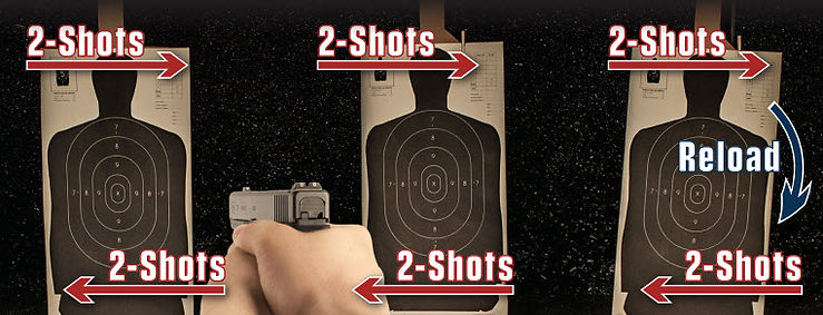 Speed and accuracy shooting drills taught by a nationally recognized NRA Shooting Coach