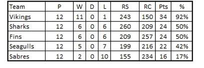 2018 table.jpg