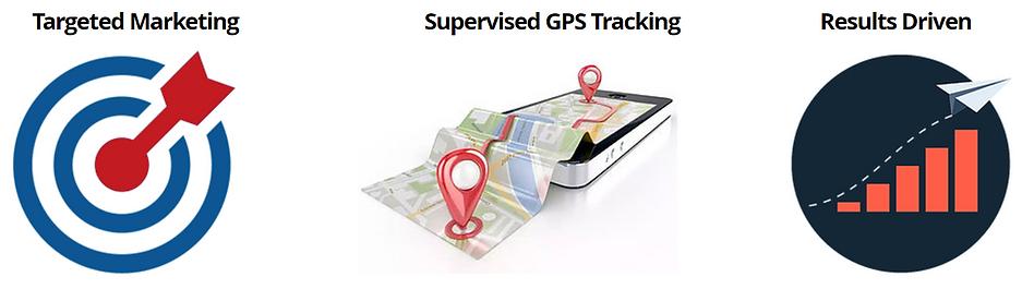 GPS Leaflet Distribution Nottingham