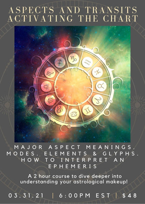 Aspects and Transits=Activating the Chart 3/31/2021~ 6:00 pm EST