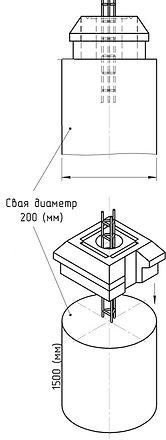 Схема столбчатый фундамент