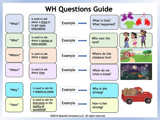 WH Questions Guide (English)