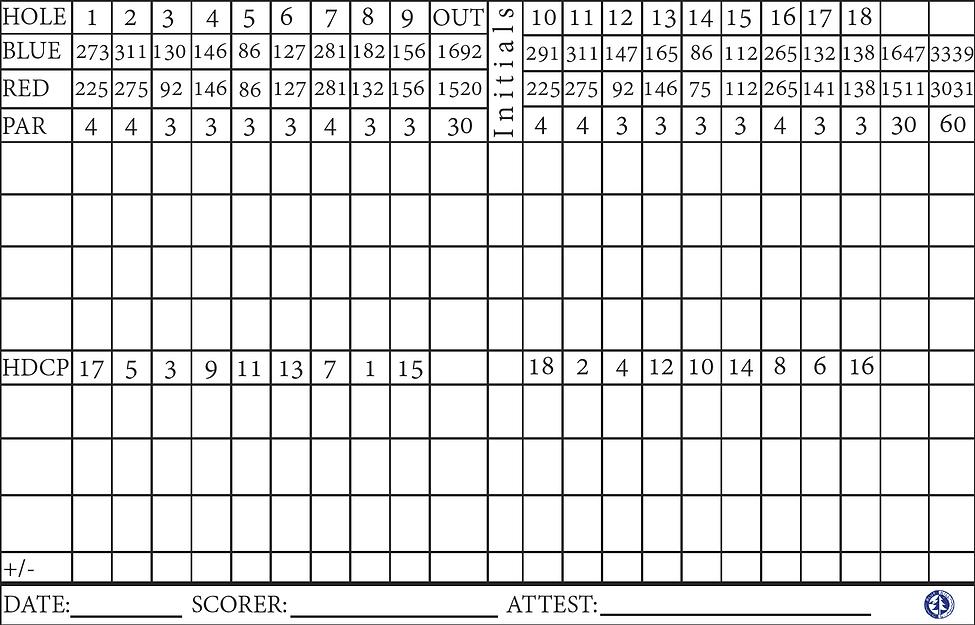 bhcc-scorecard.PNG