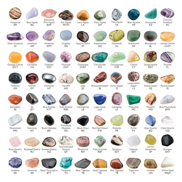 Healing Stones And Their Meanings
