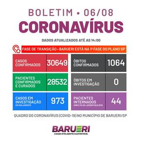 Coronavírus: boletim de 06 de agosto