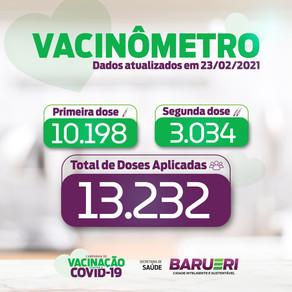 Coronavírus: vacinômetro 23 de Fevereiro