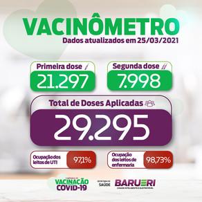 Coronavírus: vacinômetro 25 de março