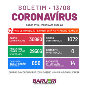 Coronavírus: boletim de 13 de agosto