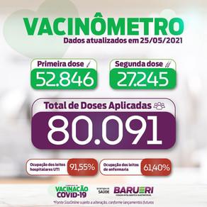 Coronavírus: vacinômetro 25 de maio