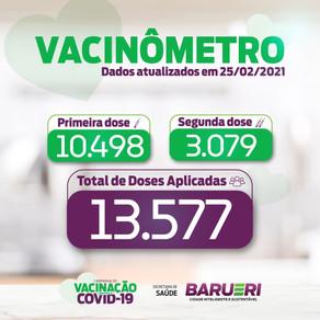 Coronavírus: vacinômetro 25 de Fevereiro