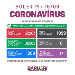 Coronavírus: boletim de 15 de setembro
