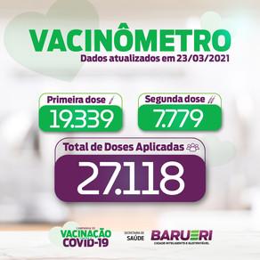 Coronavírus: vacinômetro 23 de março