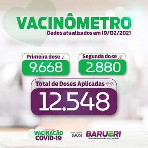 Coronavírus: vacinômetro 19 de fevereiro