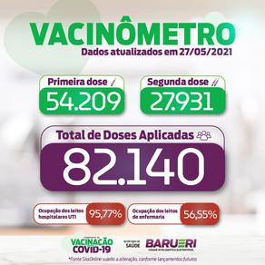 Coronavírus: vacinômetro 27 de maio