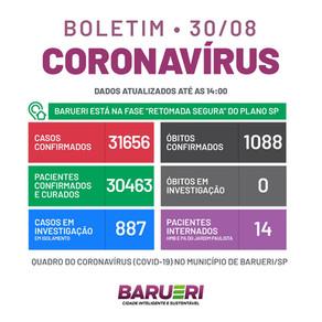 Coronavírus: boletim de 30 de agosto