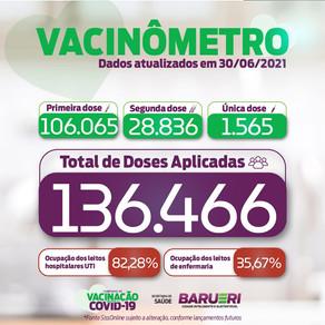 Coronavírus: vacinômetro 30 de junho