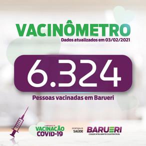 Coronavírus: vacinômetro 03 de Fevereiro