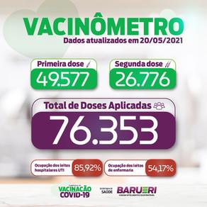 Coronavírus: vacinômetro 20 de maio