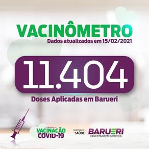 Coronavírus: vacinômetro 15 de Fevereiro