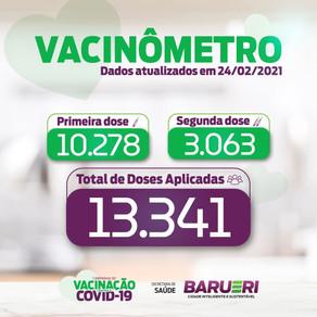 Coronavírus: vacinômetro 24 de Fevereiro