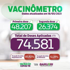 Coronavírus: vacinômetro 18 de maio