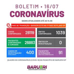 Coronavírus: boletim de 16 de julho