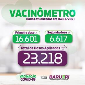 Coronavírus: vacinômetro 16 de março