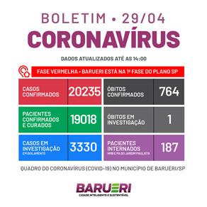 Coronavírus: boletim de 29 de abril