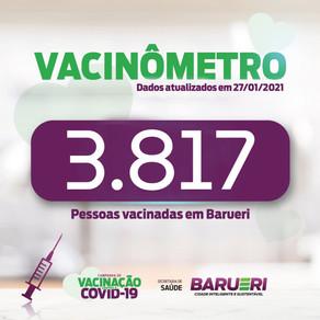 Coronavírus: vacinômetro 27 de Janeiro